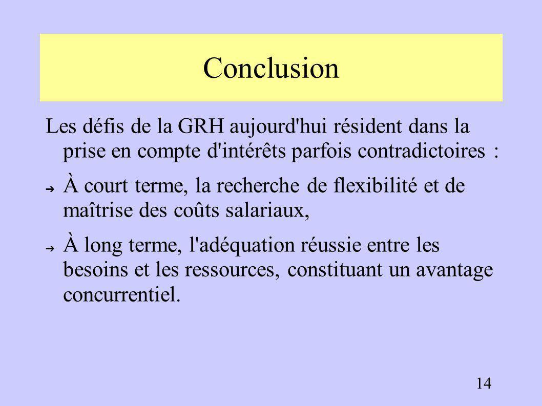 Conclusion Les défis de la GRH aujourd hui résident dans la prise en compte d intérêts parfois contradictoires :