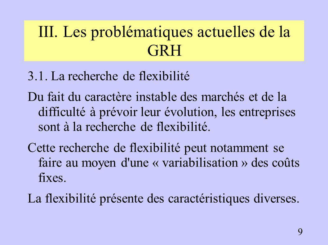 III. Les problématiques actuelles de la GRH