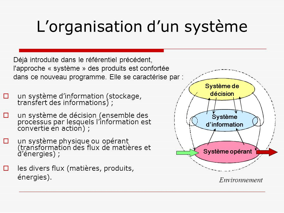 L'organisation d'un système