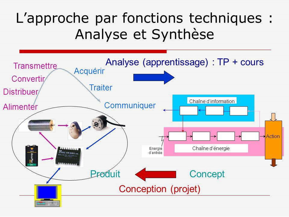 L'approche par fonctions techniques : Analyse et Synthèse