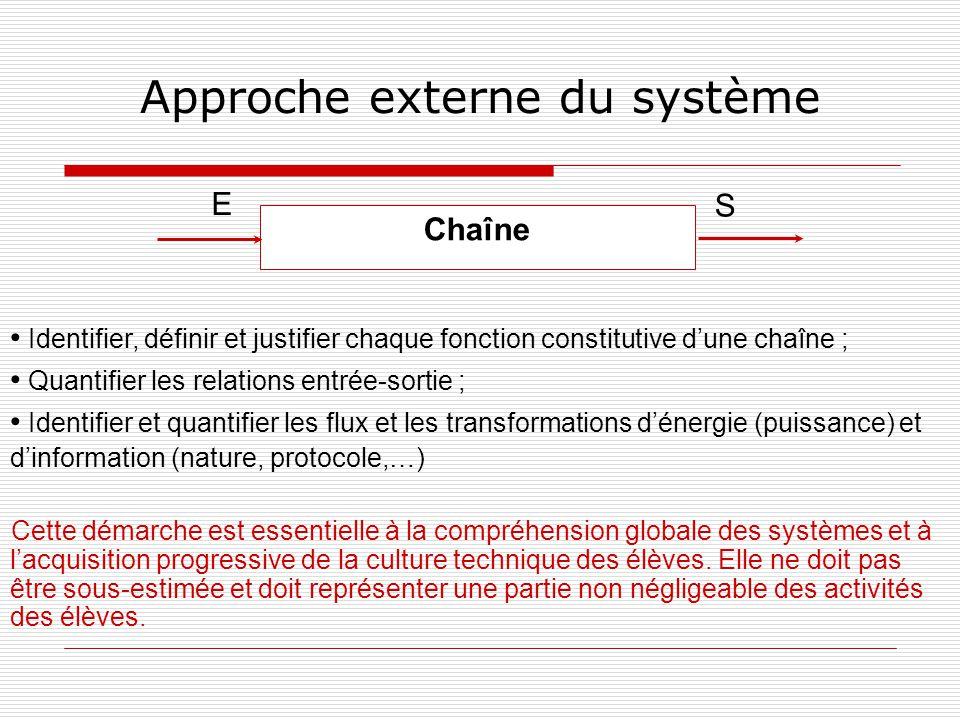 Approche externe du système