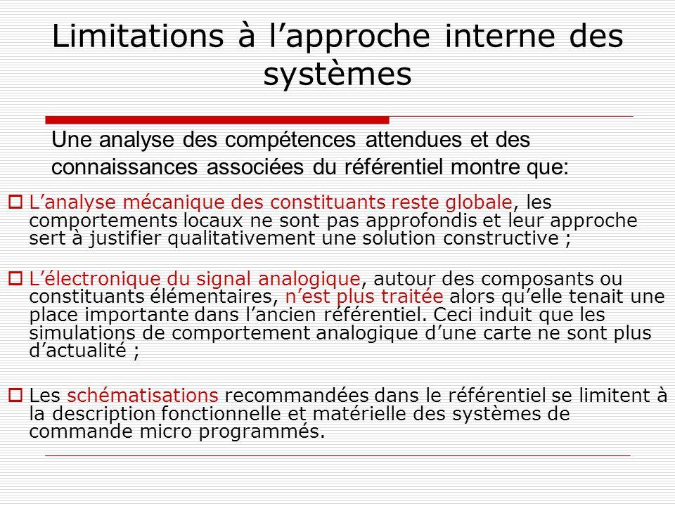 Limitations à l'approche interne des systèmes