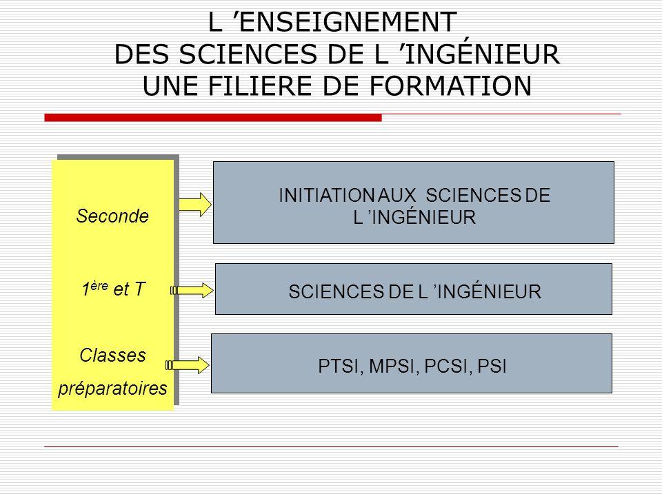 L 'ENSEIGNEMENT DES SCIENCES DE L 'INGÉNIEUR UNE FILIERE DE FORMATION