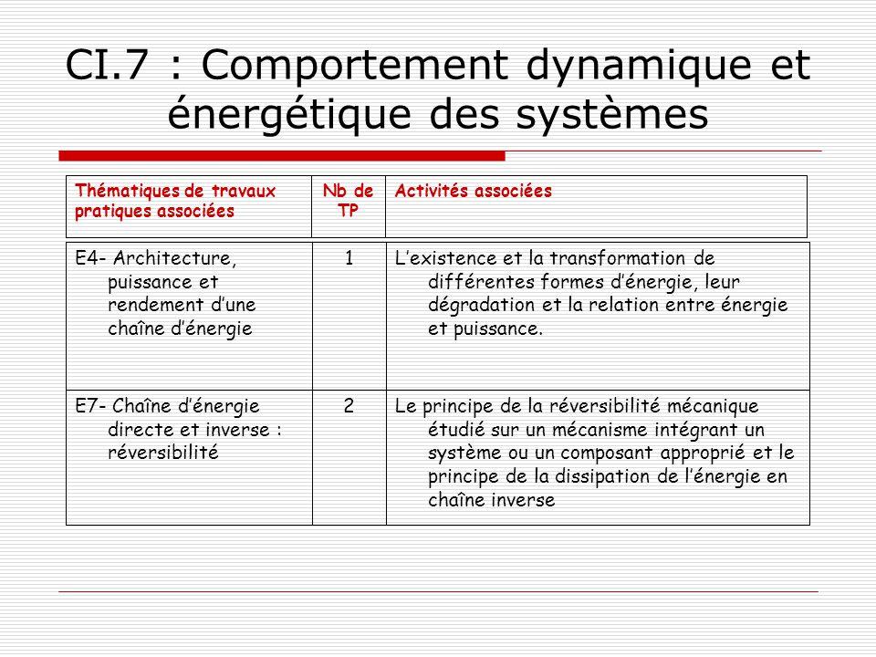 CI.7 : Comportement dynamique et énergétique des systèmes