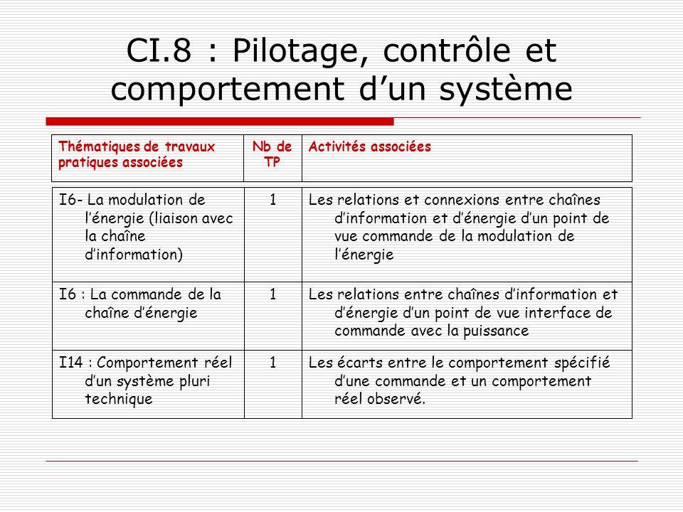 CI.8 : Pilotage, contrôle et comportement d'un système