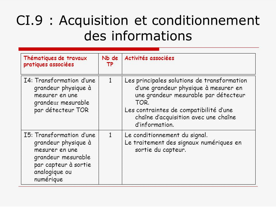 CI.9 : Acquisition et conditionnement des informations