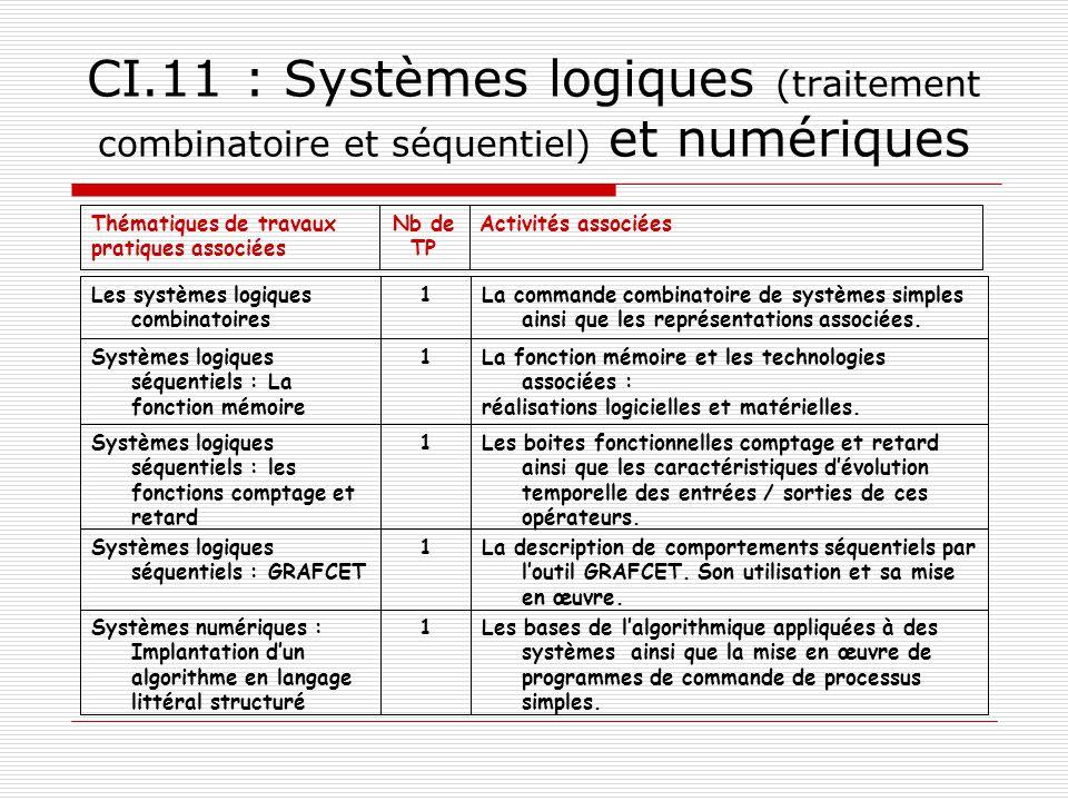 Serie scientifique sciences de l ing nieur ppt t l charger for Fonction combinatoire
