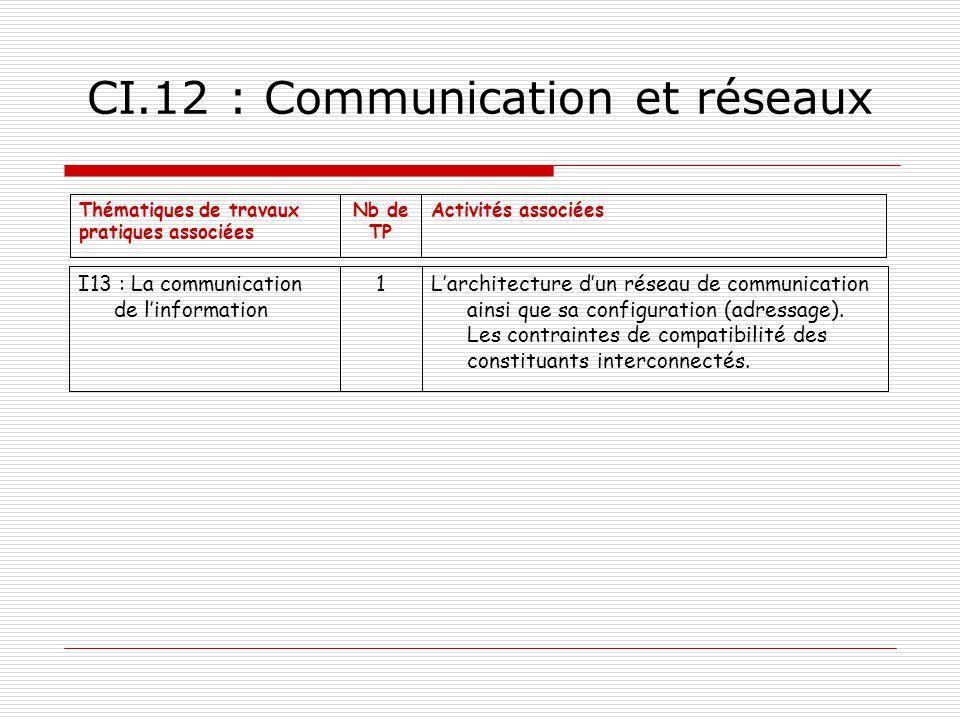 CI.12 : Communication et réseaux