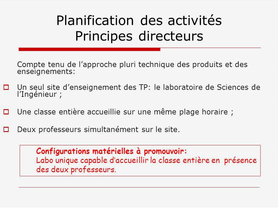 Planification des activités Principes directeurs
