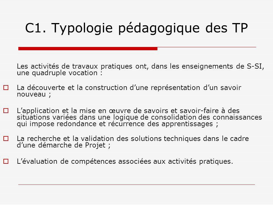 C1. Typologie pédagogique des TP
