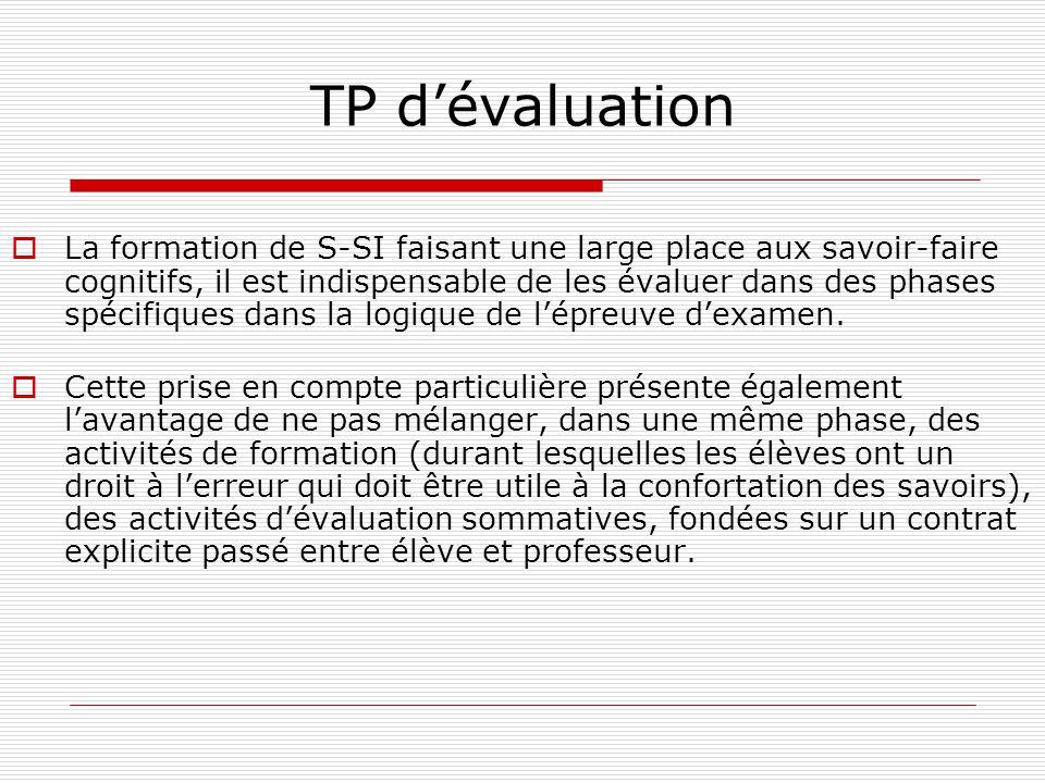 TP d'évaluation