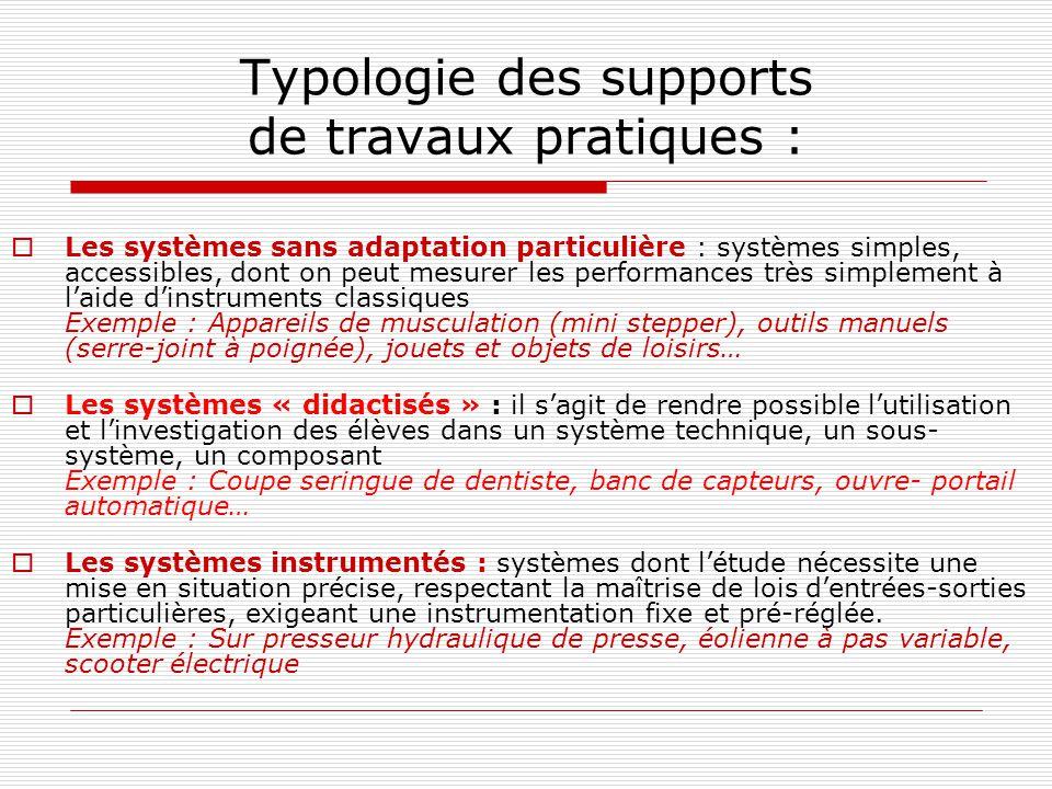 Typologie des supports de travaux pratiques :