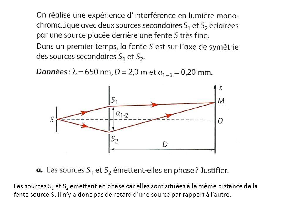 Les sources S1 et S2 émettent en phase car elles sont situées à la même distance de la fente source S.
