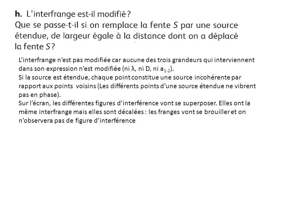L'interfrange n'est pas modifiée car aucune des trois grandeurs qui interviennent dans son expression n'est modifiée (ni λ, ni D, ni a1-2).