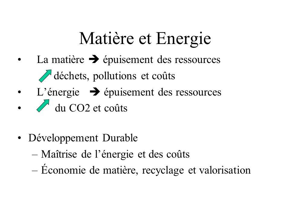 Matière et Energie La matière  épuisement des ressources