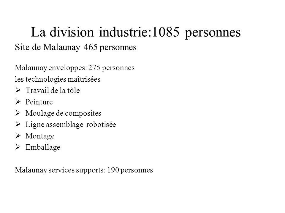 La division industrie:1085 personnes