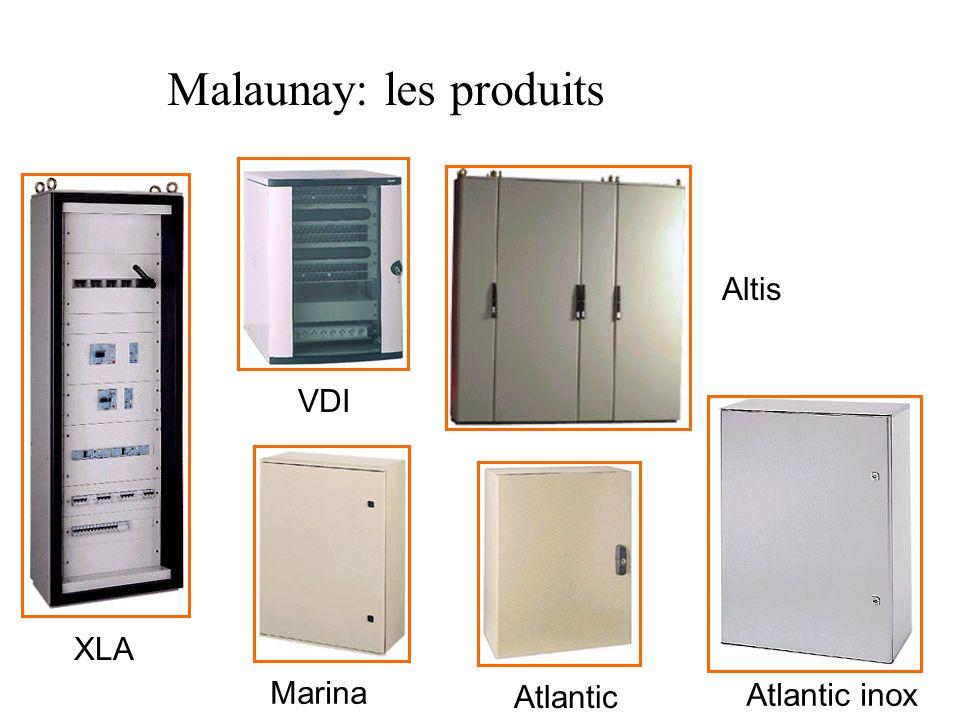 Malaunay: les produits