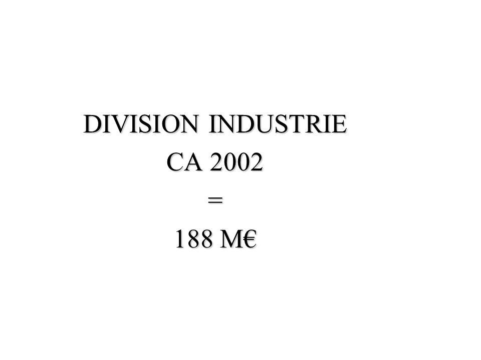 DIVISION INDUSTRIE CA 2002 = 188 M€
