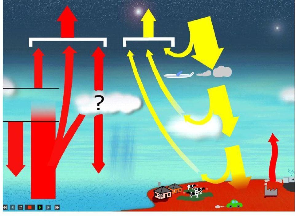 Les gaz naturels responsables de l'effet de serre