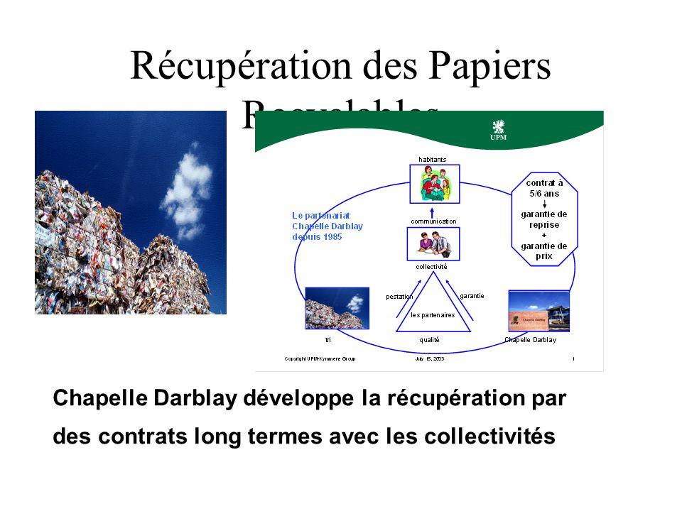Récupération des Papiers Recyclables