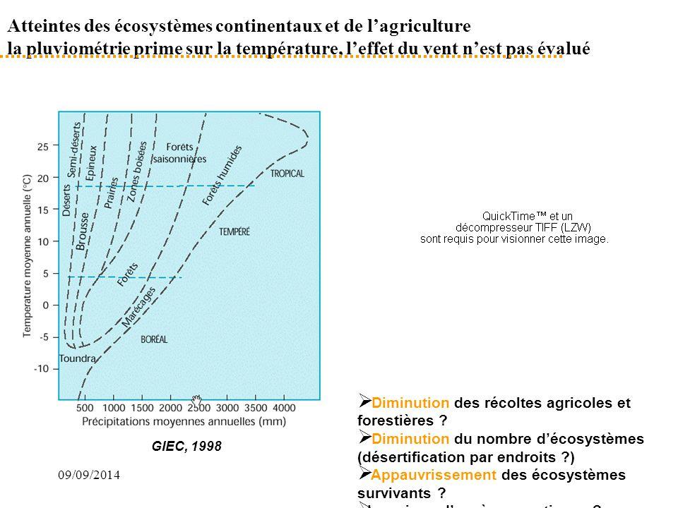 Atteintes des écosystèmes continentaux et de l'agriculture la pluviométrie prime sur la température, l'effet du vent n'est pas évalué