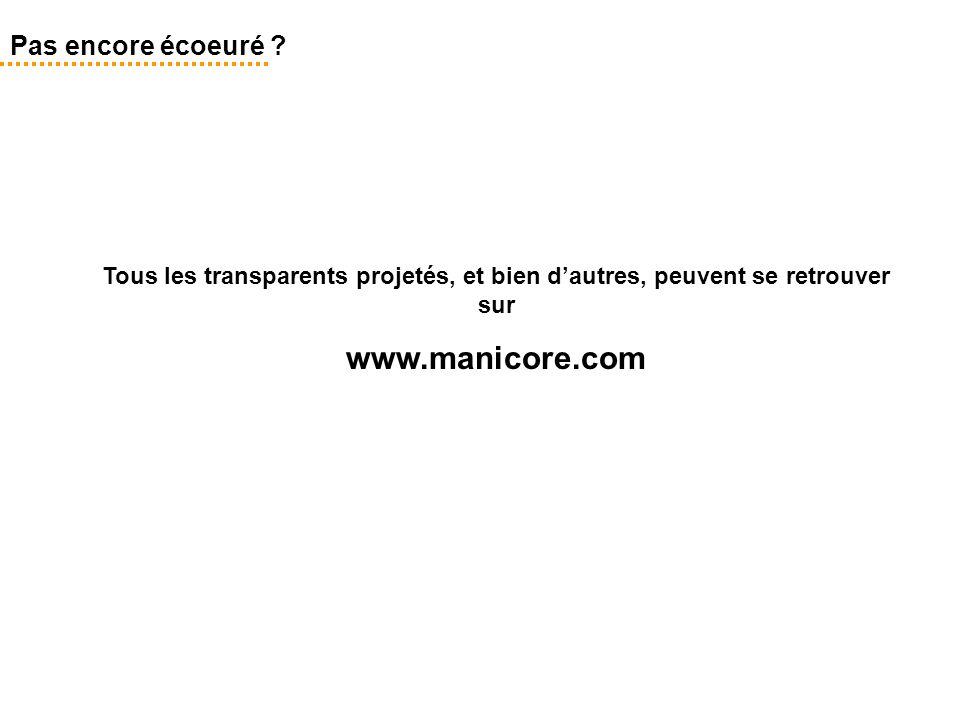 www.manicore.com Pas encore écoeuré
