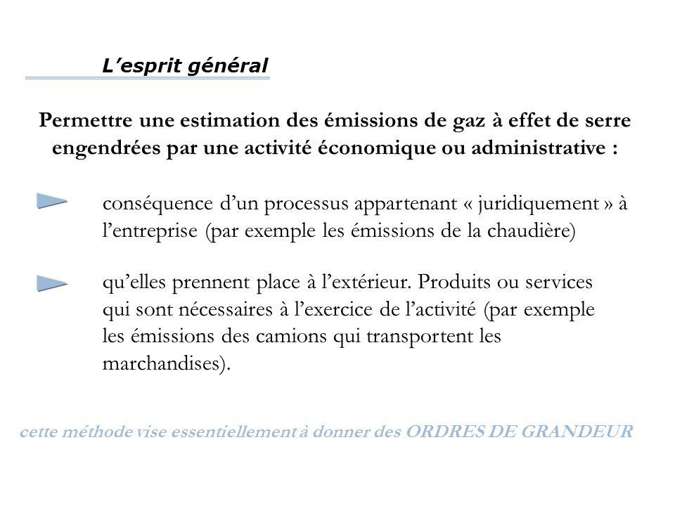 L'esprit général Permettre une estimation des émissions de gaz à effet de serre engendrées par une activité économique ou administrative :
