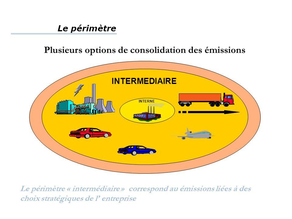 Plusieurs options de consolidation des émissions