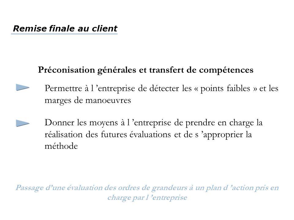 Préconisation générales et transfert de compétences