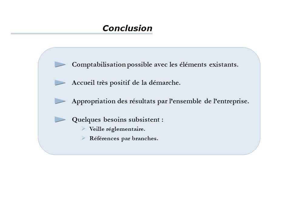 Conclusion Comptabilisation possible avec les éléments existants.