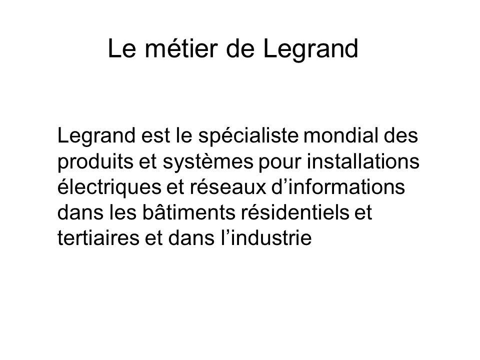 Le métier de Legrand