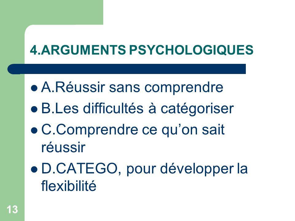 4.ARGUMENTS PSYCHOLOGIQUES