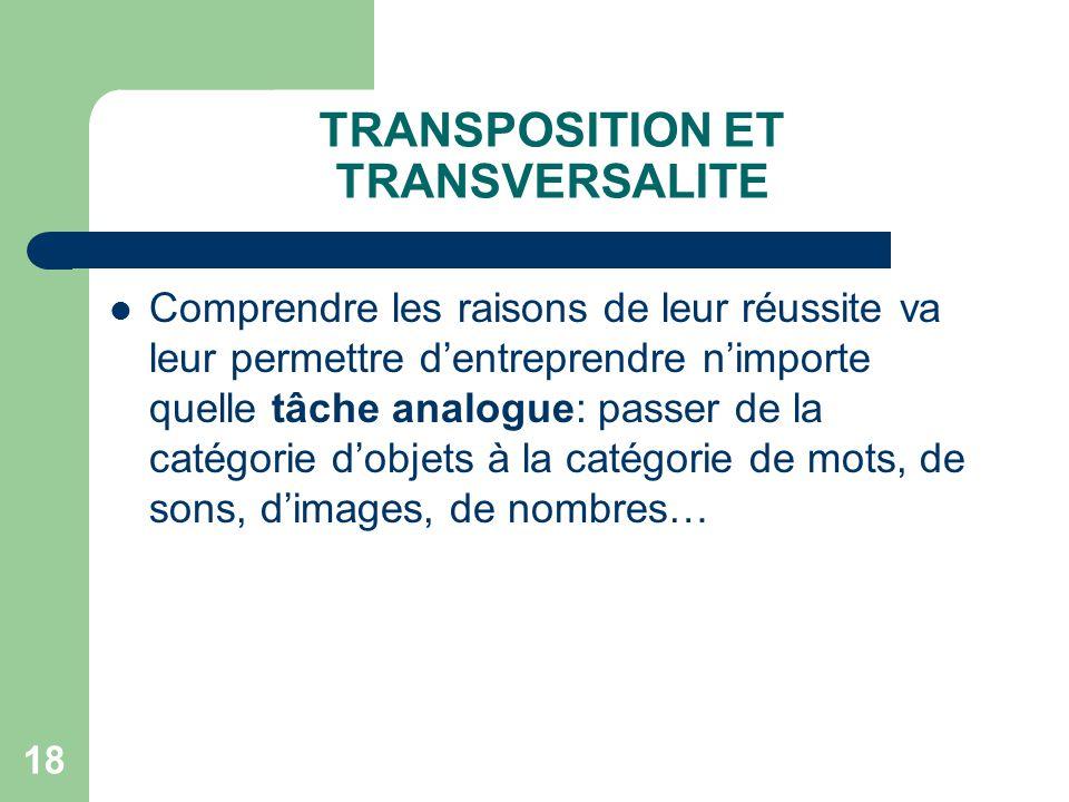 TRANSPOSITION ET TRANSVERSALITE