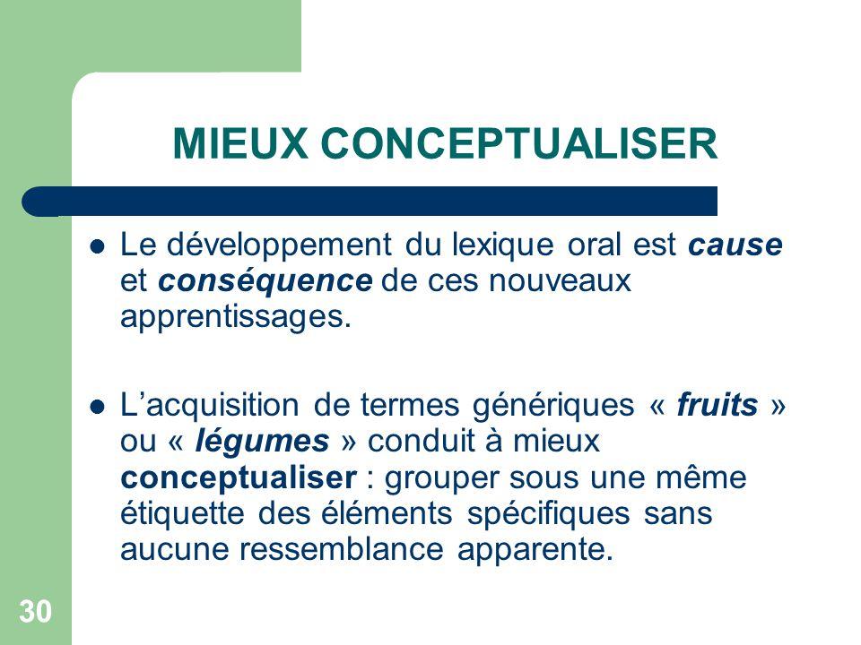 MIEUX CONCEPTUALISER Le développement du lexique oral est cause et conséquence de ces nouveaux apprentissages.