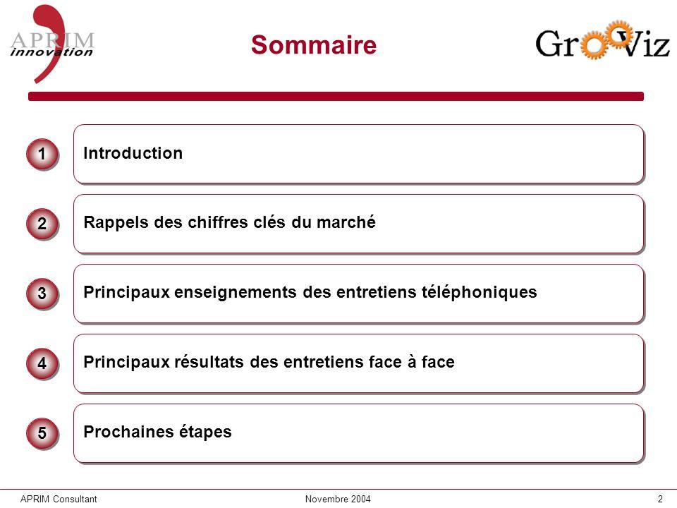 Sommaire Introduction 1 Rappels des chiffres clés du marché 2