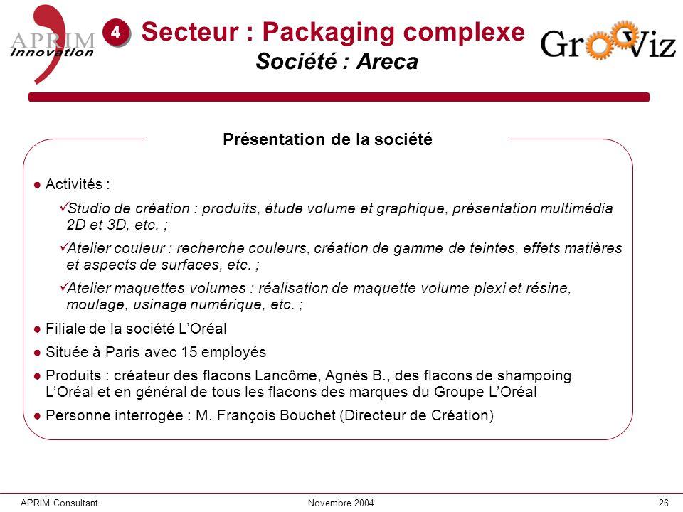 Secteur : Packaging complexe Société : Areca