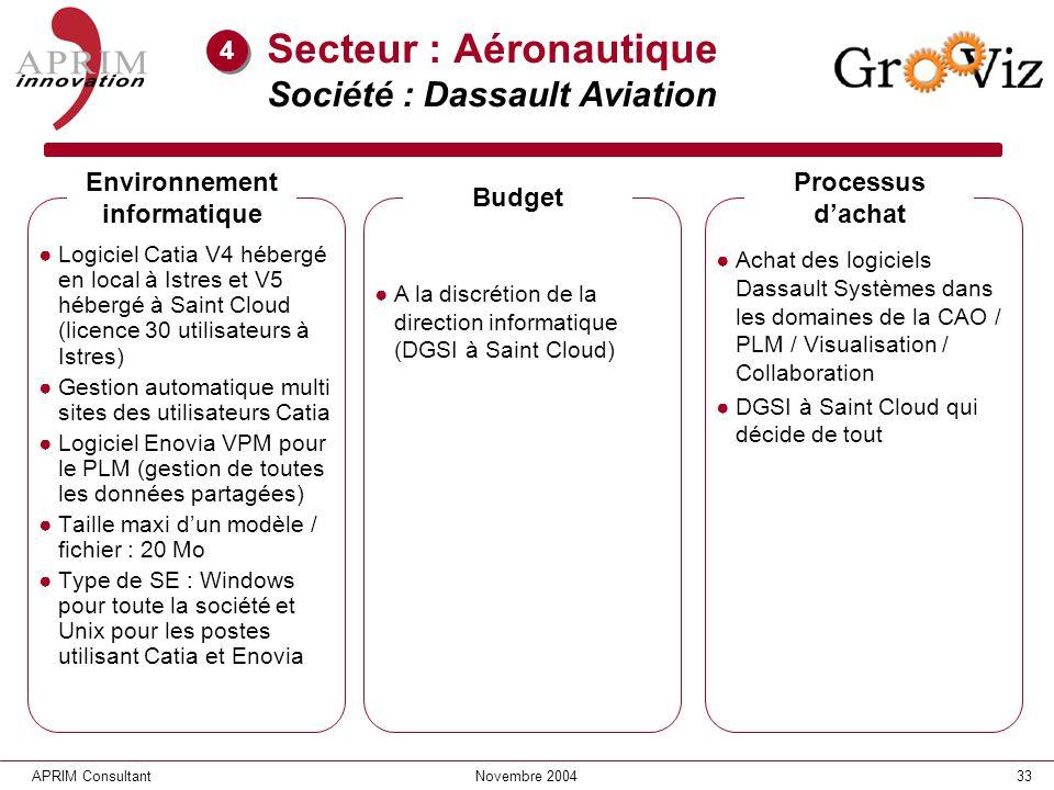 Secteur : Aéronautique Société : Dassault Aviation