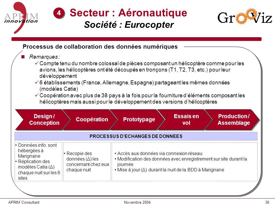 Secteur : Aéronautique Société : Eurocopter