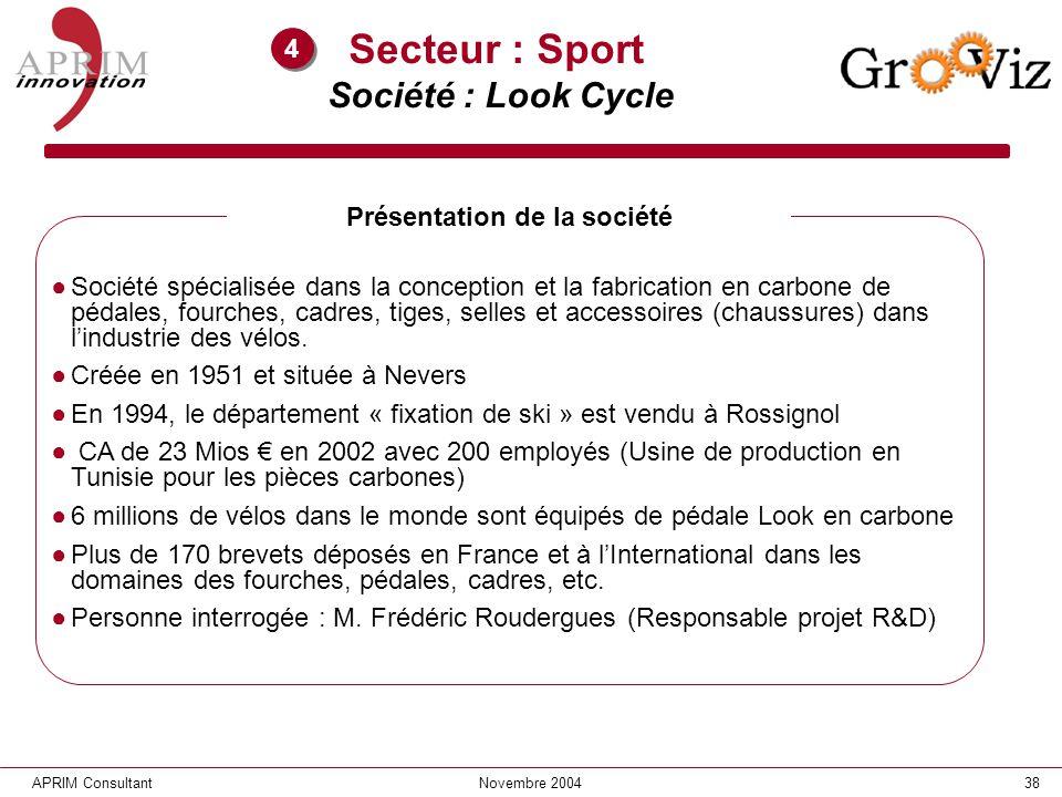 Secteur : Sport Société : Look Cycle