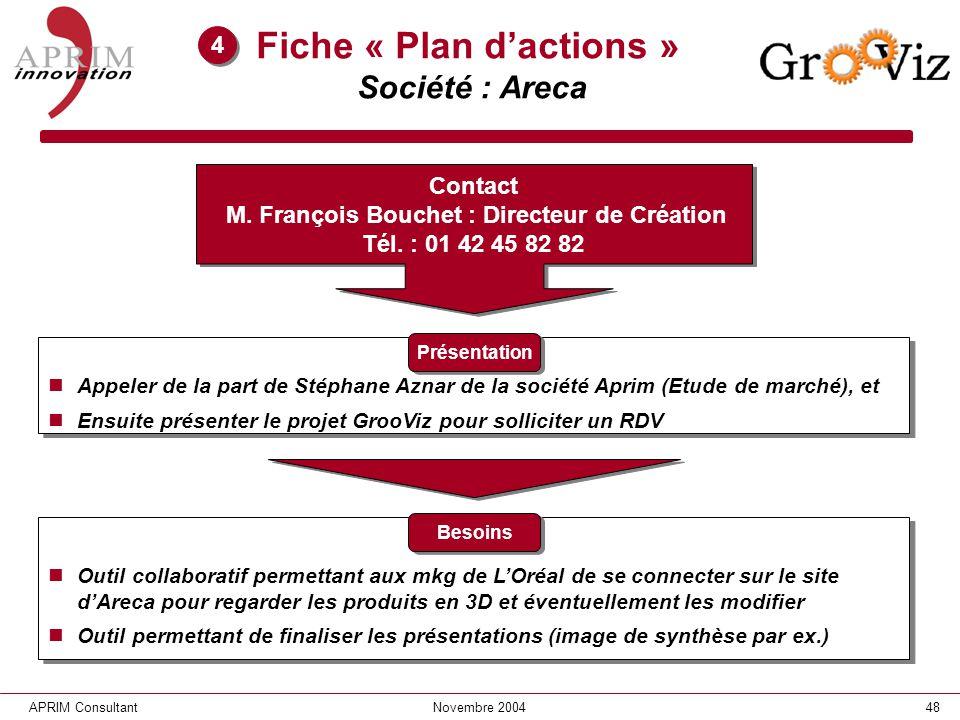 Fiche « Plan d'actions » Société : Areca