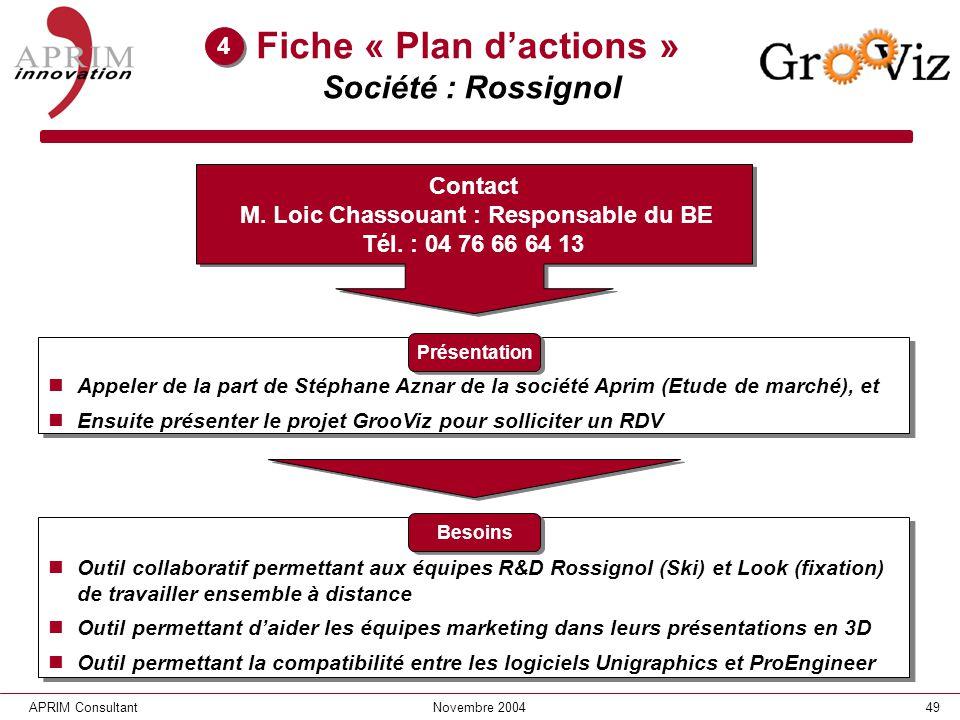 Fiche « Plan d'actions » Société : Rossignol