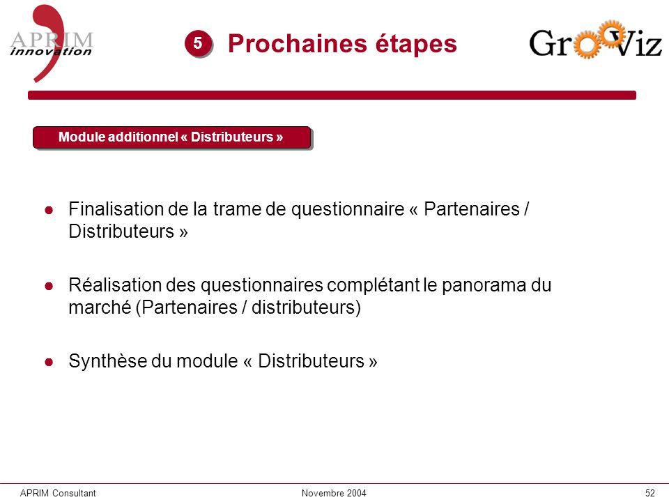 Module additionnel « Distributeurs »