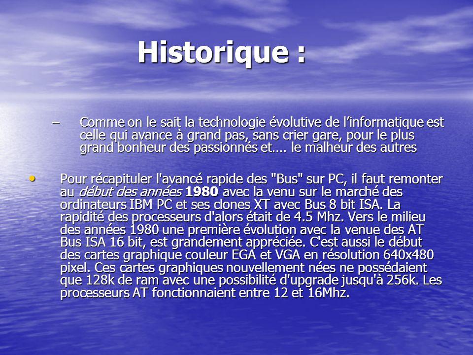 Historique :