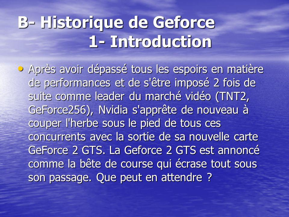 B- Historique de Geforce 1- Introduction