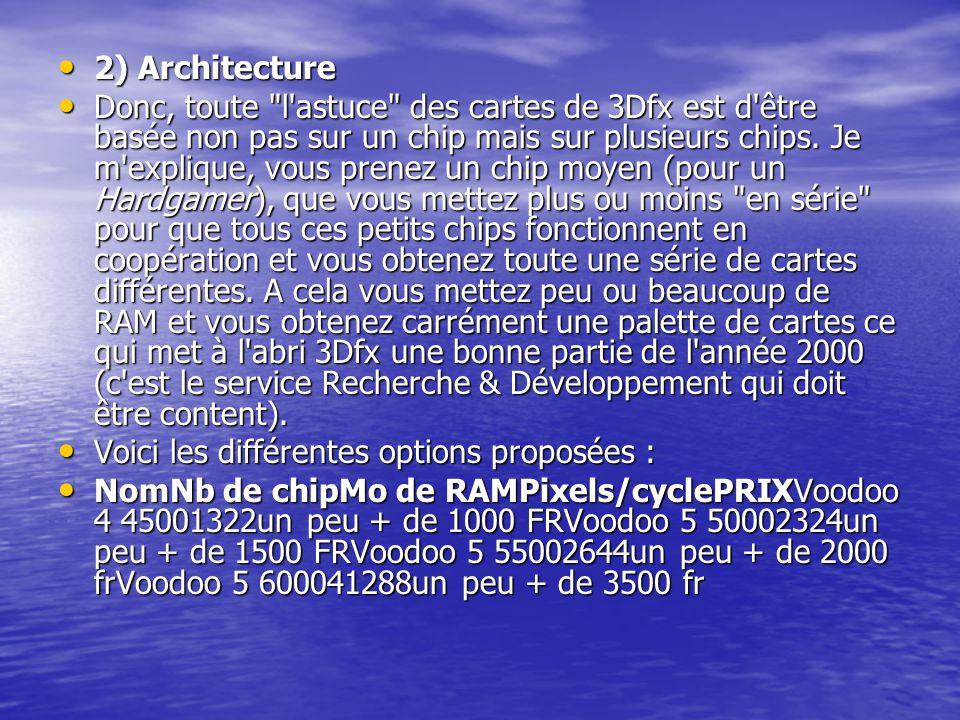 2) Architecture