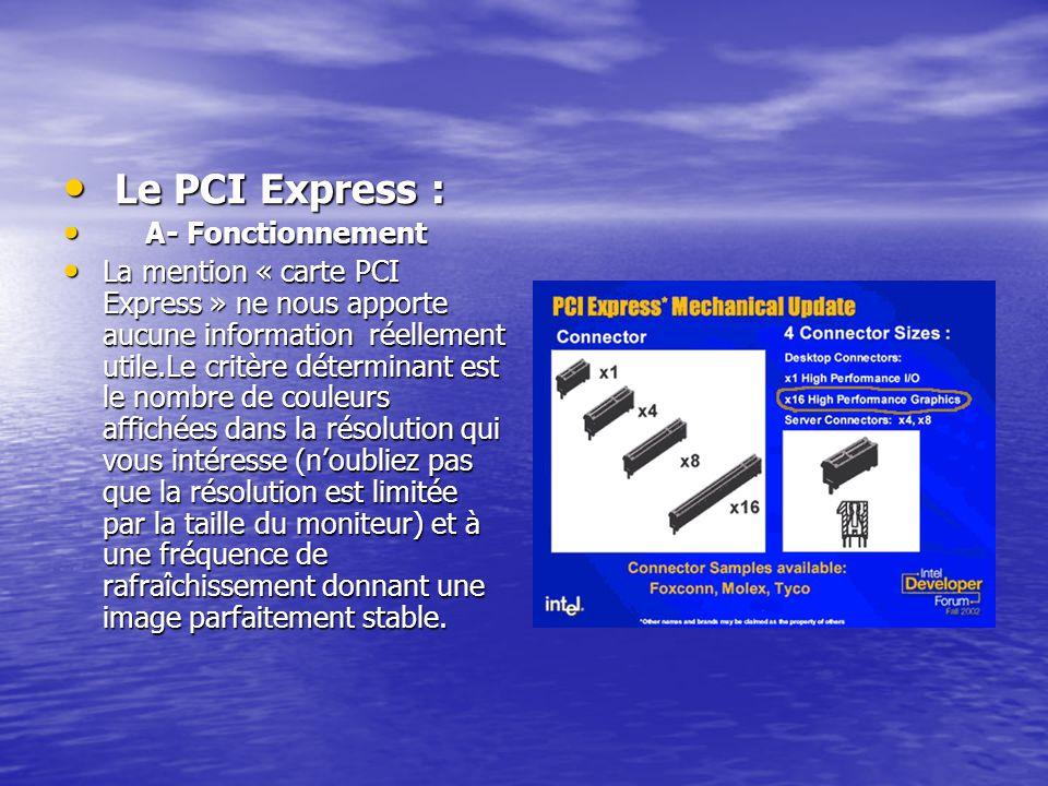 Le PCI Express : A- Fonctionnement