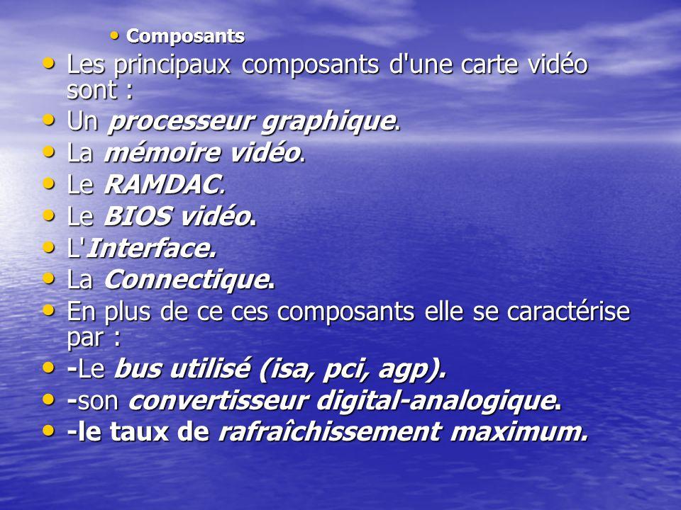 Les principaux composants d une carte vidéo sont :