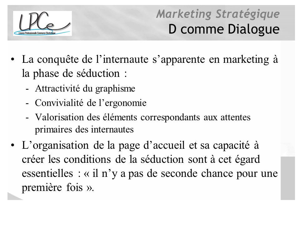 D comme Dialogue La conquête de l'internaute s'apparente en marketing à la phase de séduction : Attractivité du graphisme.