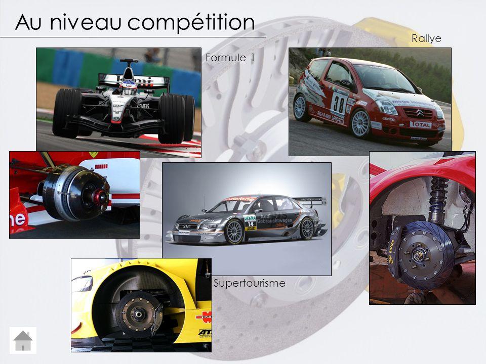 Au niveau compétition Rallye Formule 1 Supertourisme