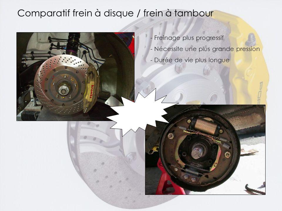 Comparatif frein à disque / frein à tambour